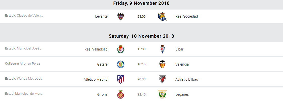 Sevilla Espanyol Hope To Chop Barca Lead At The Top Of La Liga