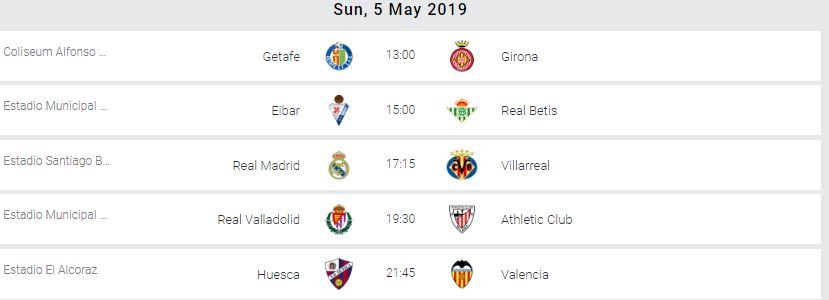 La Liga Real Eye Return To Winning Ways At Home To Villarreal Pml Daily