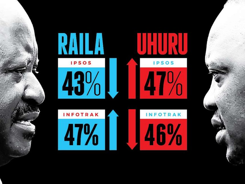 Recent opinion polls show the two principals in a too-close-to-call race. Courtesy photo