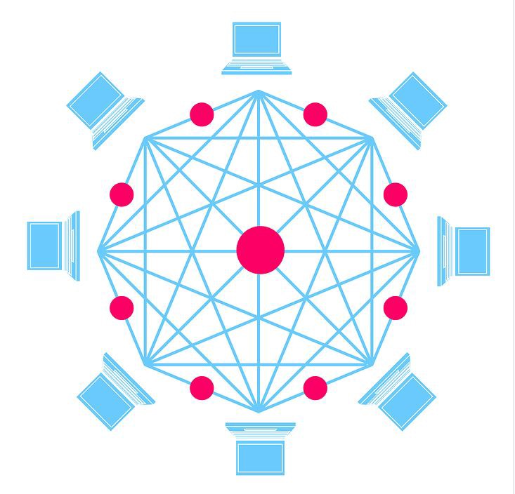 Blockchain is the technology the underpins digital currency (Bitcoin, Litecoin, Ethereum, and the like).