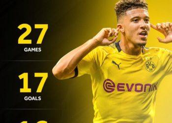Jadon Sancho made a goalscoring return to the Borussia Dortmund starting XI on Sunday evening (PHOTO/File)